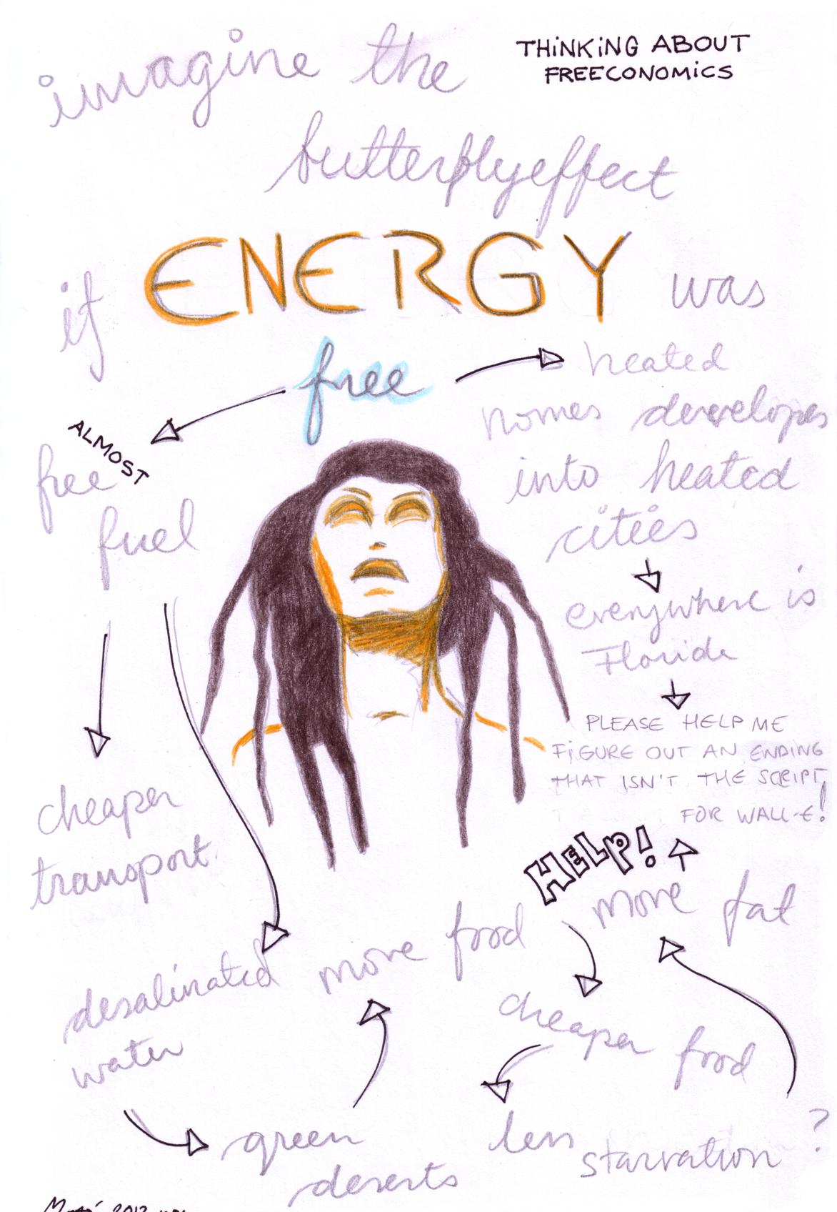 free energy - freeconomics
